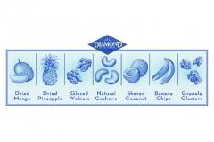 Diamond_Nuts